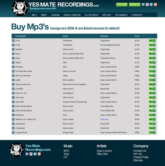 port inner ymr3 Yes Mate Recordings